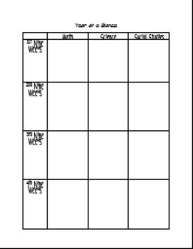 Curriculum Map Templates