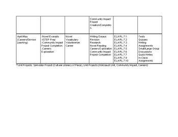 Curriculum Map for Cultural Literacy