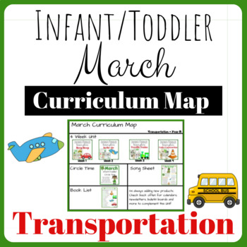 Curriculum Map for March- Year B