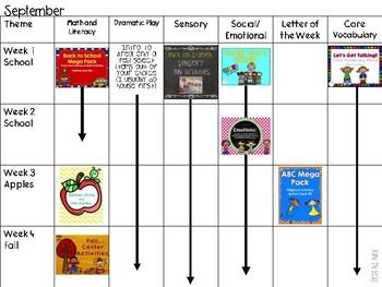 Curriculum Map for Preschool and ECSE