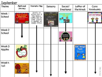 Curriculum Map for Preschool and ECSE