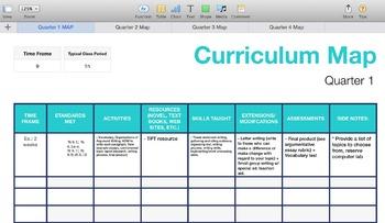 Curriculum Maps: Predesigned Template