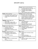Curriculum Map Outline : 7th Grade NGSS
