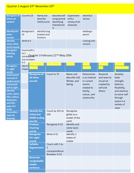 Curriculum Outline and Progress Report