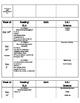 Curriculum Pacing Guide