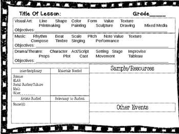 Curriculum Planning for Fine Arts