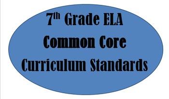 Curriculum Standards Posters: 7th Grade ELA (Common Core)