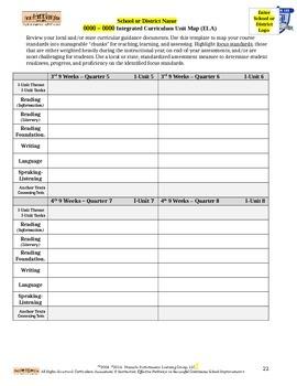 Integrated Curriculum Unit Map for Common Core ELA