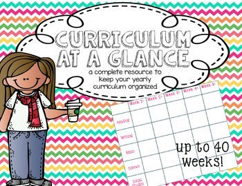 Curriculum at a Glance Planning Resource