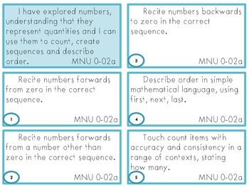 Curriculum for Excellence Early Level Numeracy Outcome Skill Cards