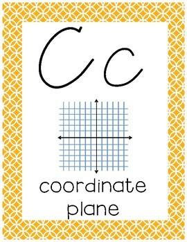 Cursive 5th Grade Math Alphabet (Lime, Purple, Orange, Blue Geometric Circles)