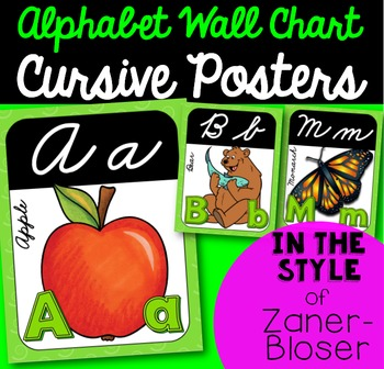 Cursive Alphabet Line Posters- Lime Green and Neon Pink Ve