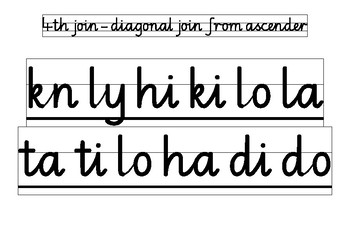 Cursive Handwriting Joins for Primary classrooms