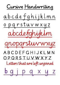 Cursive Handwriting Posters for KS1 Primary classrooms