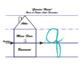 Cursive House Proper Letter Formation -Each Letter of Alphabet