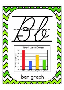 "Cursive Alphabet Posters Math ""Green Chevron"""