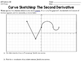 Curve Sketching 2nd Derivative