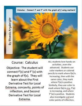 Curve Sketching Basics:  Relating Graphs of f(x), f '(x),