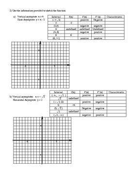 Curve Sketching and Graphical reasoning