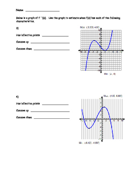 Curve Sketching from 1st & 2nd Derivatives