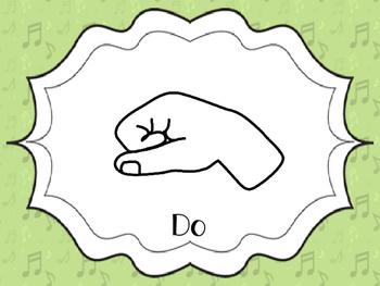 Curwen Hand Sign Posters {Green note Bkgd}--Kodaly