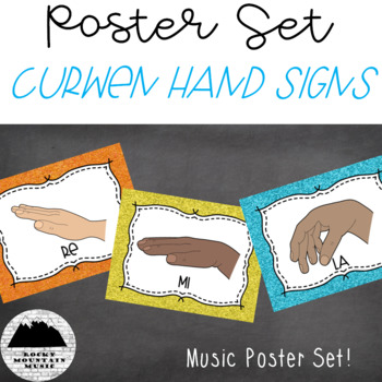 Curwen Hand Signs Posters
