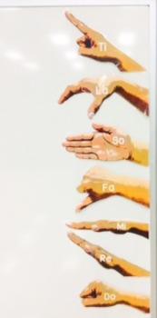 Curwen Hand Signs, Curwen Hand Signals, Kodaly, Kodály Hand Signs