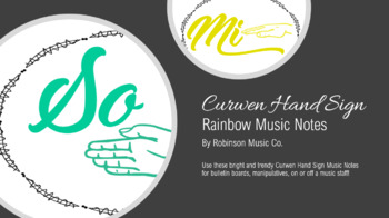 Curwen Hand Sign Music Notes