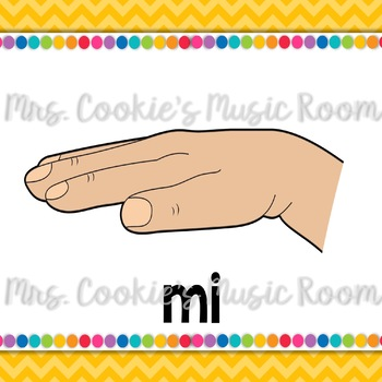Curwen Hand Signs Posters: Rainbow Dots Theme
