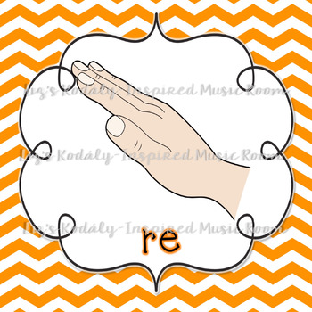 Curwen Solfege Hand Signs Posters Chevron By Mrs Cookies Music Room
