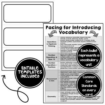 Math Word Wall Editable (3rd Grade - No Backgrounds)