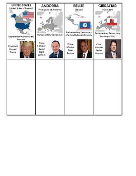 Custom Card Set - World Leaders of Spanish Speaking Countries