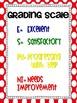 Custom Grading Poster