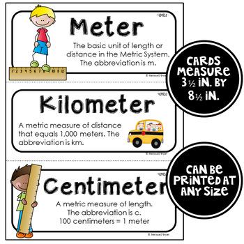 Custom Math Word Wall 4th-5th Grade BUNDLE Academic Vocabulary - No Backgrounds