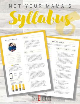 Custom Nontraditional Syllabus #6 (GOOGLE DRAWINGS!)