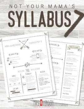 Nontraditional Syllabus Template #7 (GOOGLE DRAWINGS!)