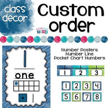 Custom Number Posters