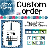 Custom Number Posters