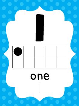 Custom Order BLUE polka number set