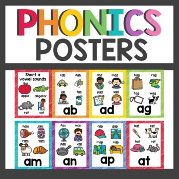 Phonics Posters Sound Word Wall