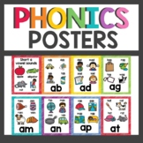 Phonics Posters for a Sound Wall