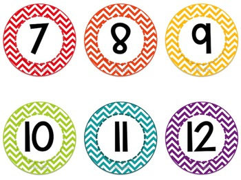 Custom Resource:  Editable Round Chevron Tags for Sunny East
