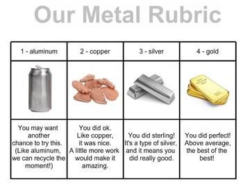 Custom Rubric:  Metal
