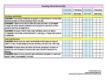 Custom: Tracking Common Core 6th Grade CCGPS English/Language Arts Checklist