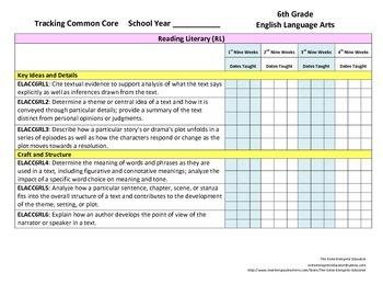 Custom: Tracking Common Core 6th Grade CCGPS English/Langu