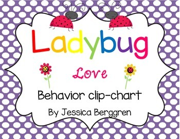 Custom order:Clip Chart Signs {Ladybug Love}