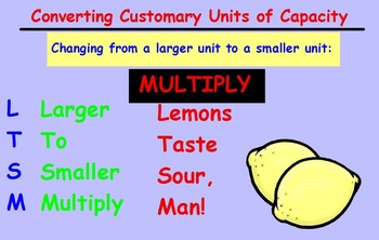 Customary Capacity Conversion Flip Chart