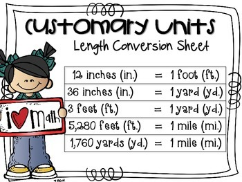 Customary Length Conversions