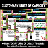 Customary Measurement - CAPACITY (Volume) Posters