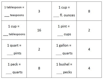 Customary Measurement Conversion Concentration/Memory Game